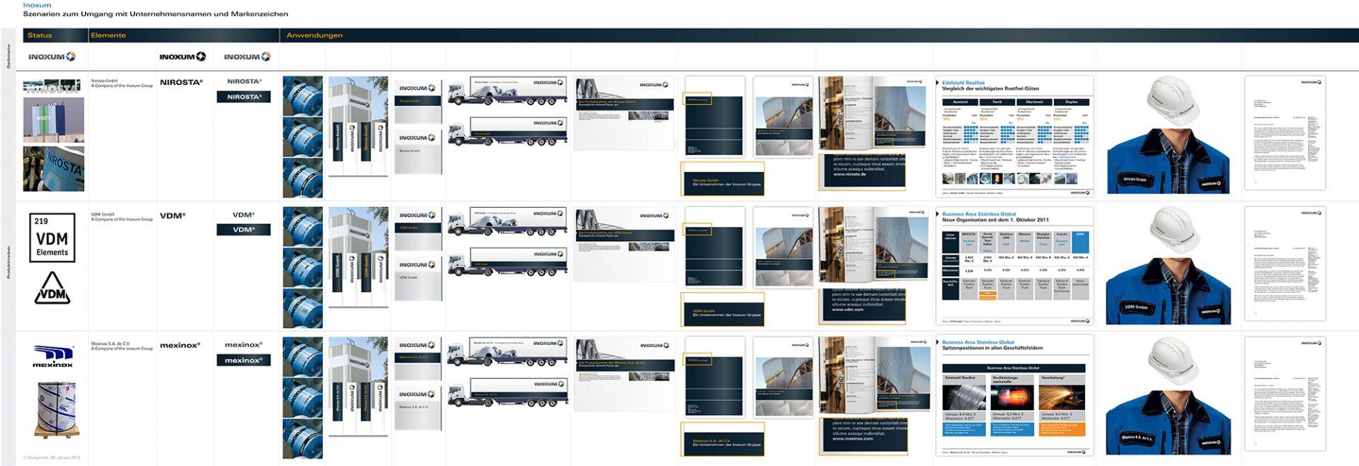 Eine Abbildung der Markenarchitektur von Inoxum mit Bezug auf die Marken NIROSTA und VDM. Design von Realgestalt