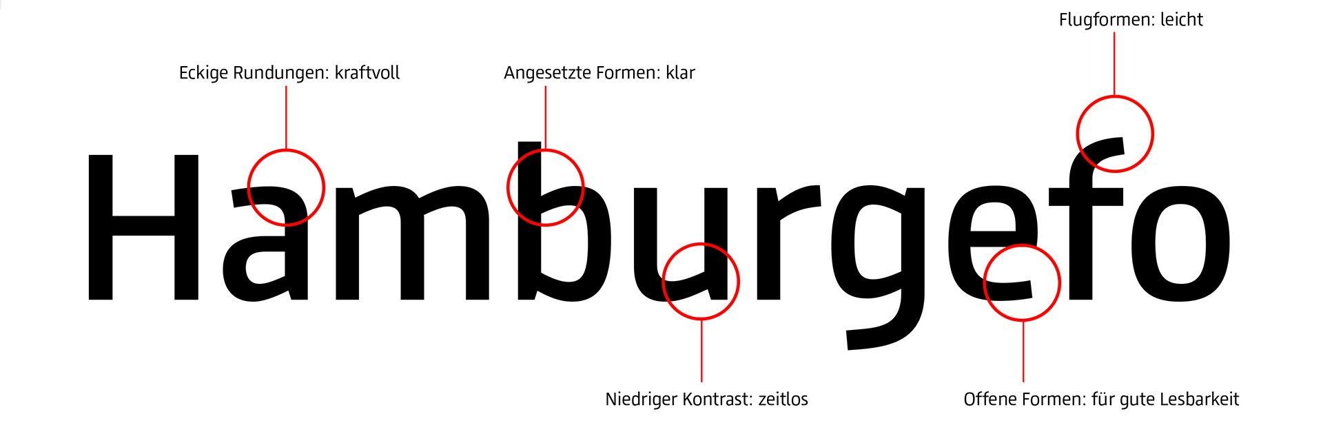 Für den BER wurden von Realgestalt eine eigene Schriftfamilie und Piktogramme entwickelt